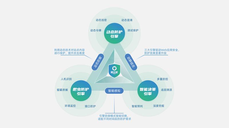 5大类别 多种场景 兆芯持续携手生态伙伴拓展行业应用