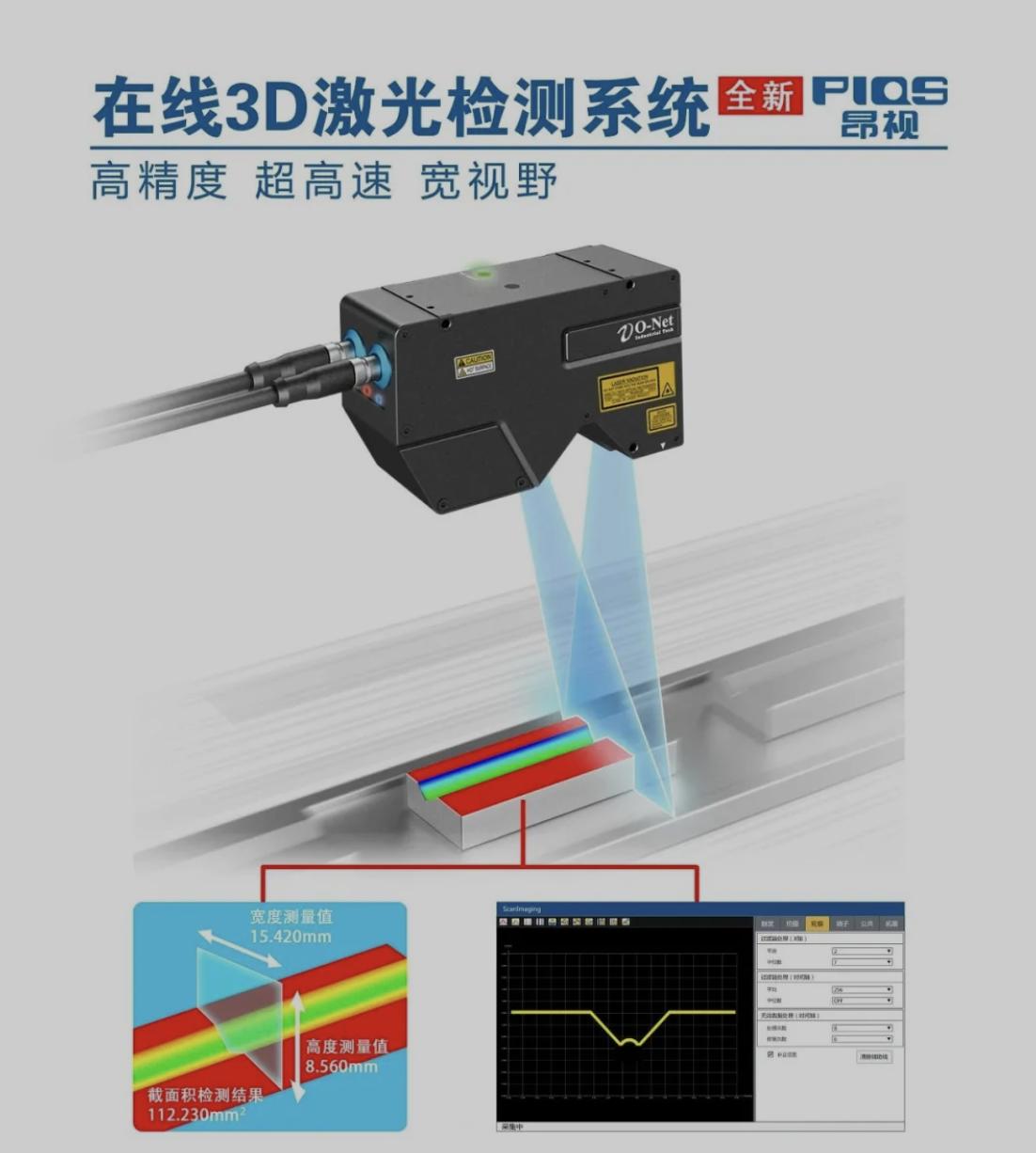 为在线高精度测量场景而生,昂视全新推出3D激光轮廓仪