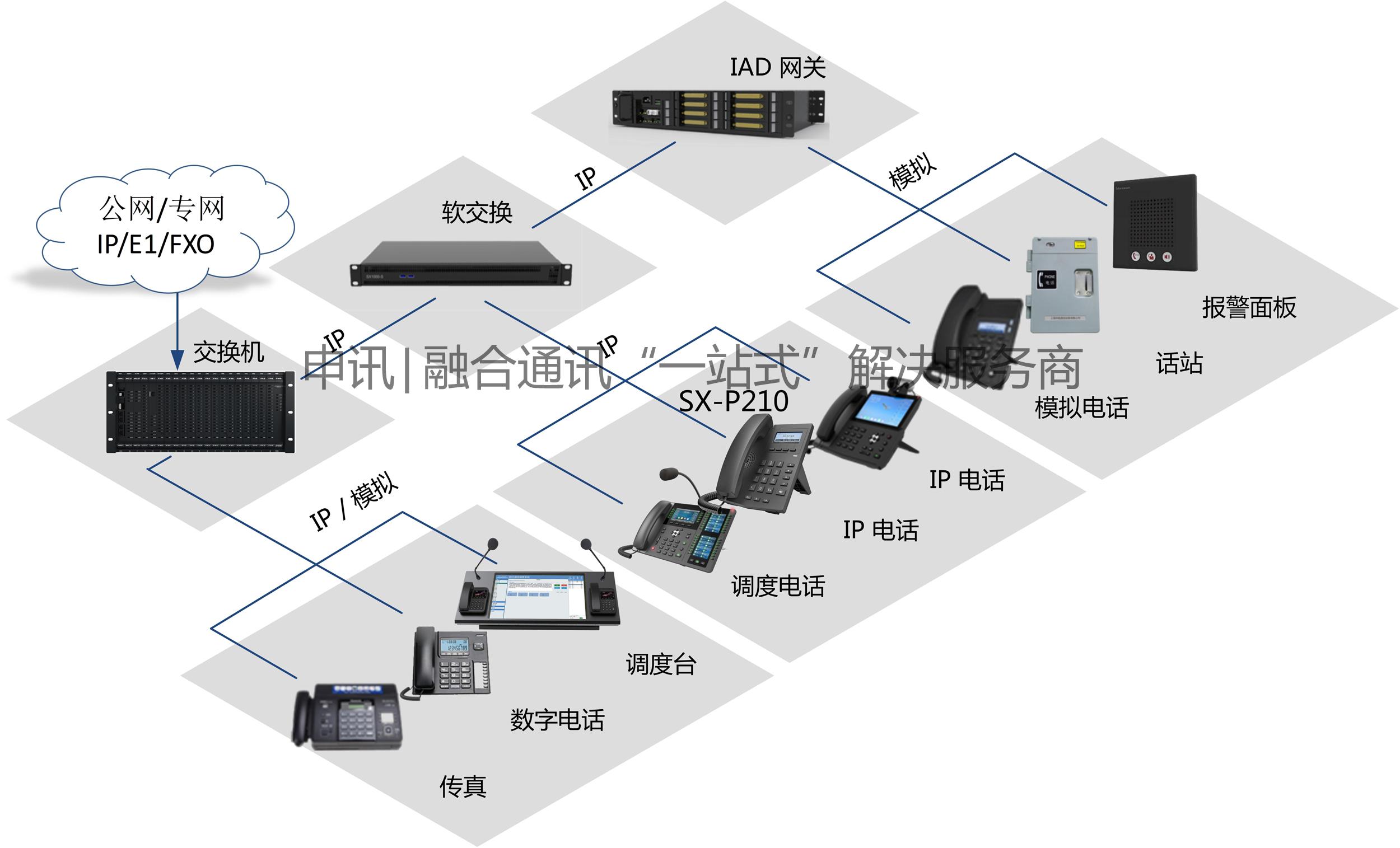 SX-P210