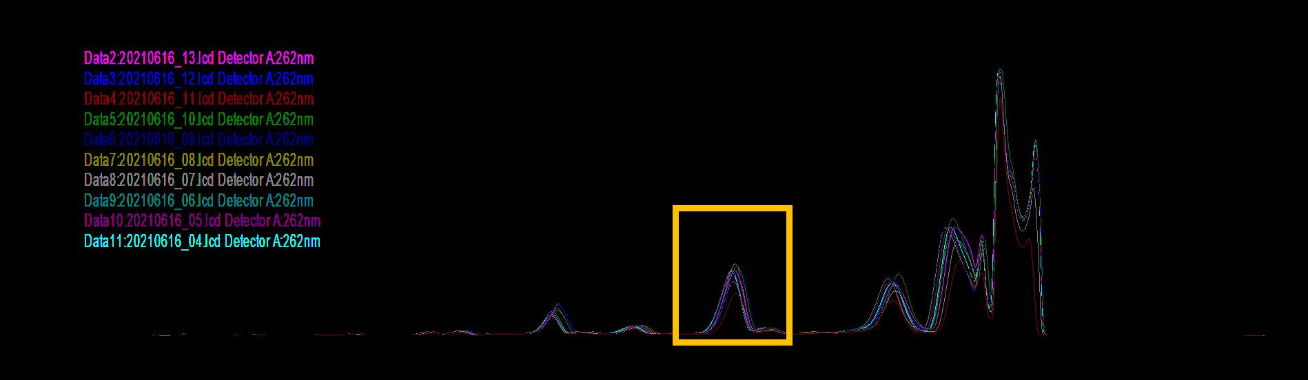 熙华药业推出莫西沙星RC-4杂质的 制备分离方案