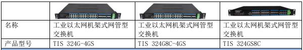 工业以太网机架式网管型交换机
