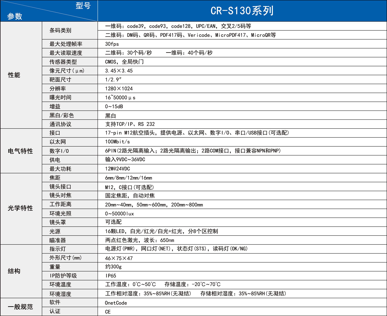 CR-S130智能读码器