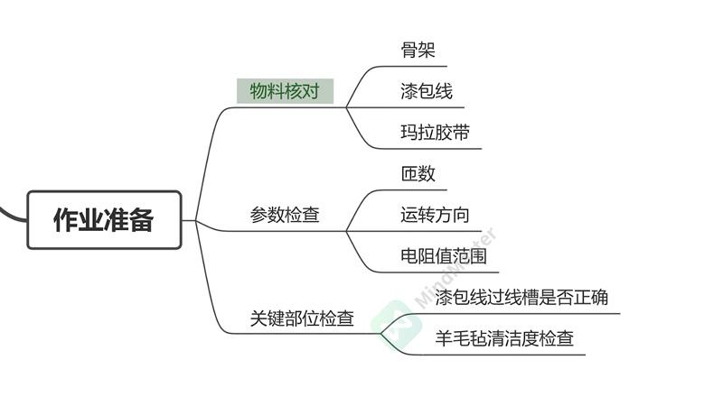 宗泰启动电磁铁行业技能培训及教程录制