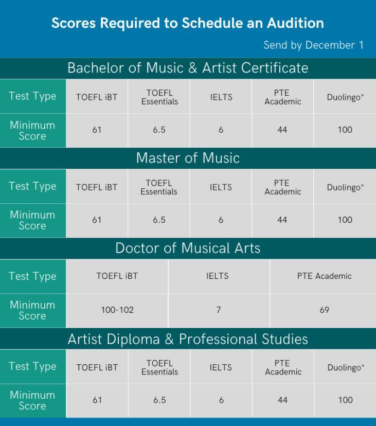 2022年美国克利夫兰音乐学院现场考试安排