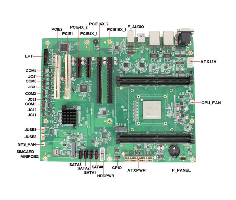 飞腾D2000八核工控主板GM-P251F