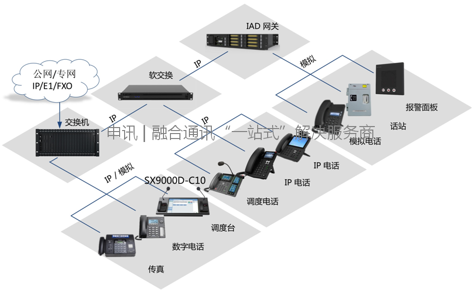 SX9000D-C10