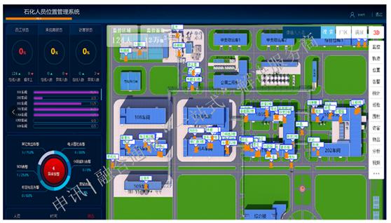 化工融合通讯系统|申讯致力于行业深耕,力求做专、做精!申讯化工融合通讯系统已广泛应用于化工企业!实现化工通讯集成化、透视化、协同化!