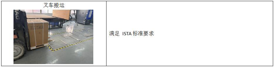 """优瑞特参与起草的""""包装试验各部位的标示方法""""经国家市场监管总局权威发布"""