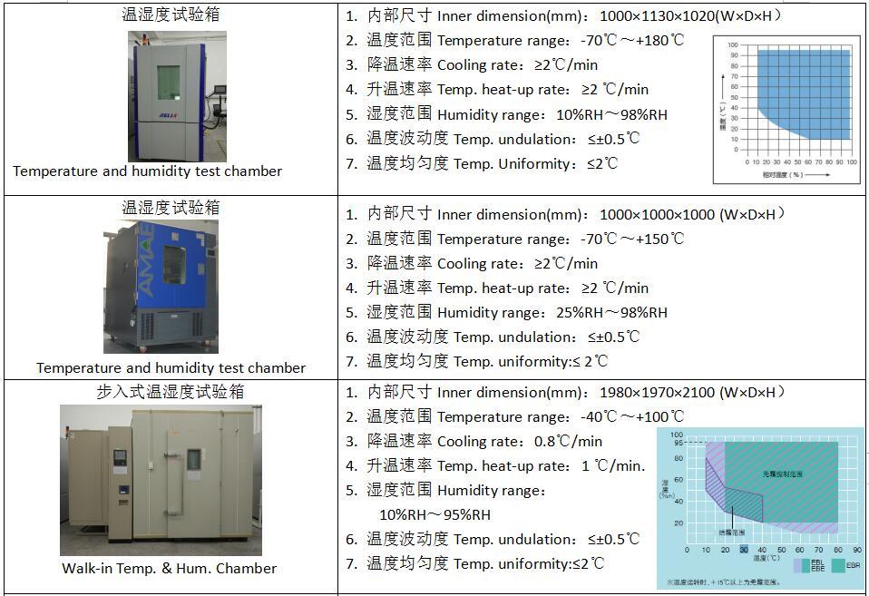 """优瑞特参与起草的""""电商物流大家电运输包装件试验导则""""经中国包装联合会权威发布"""