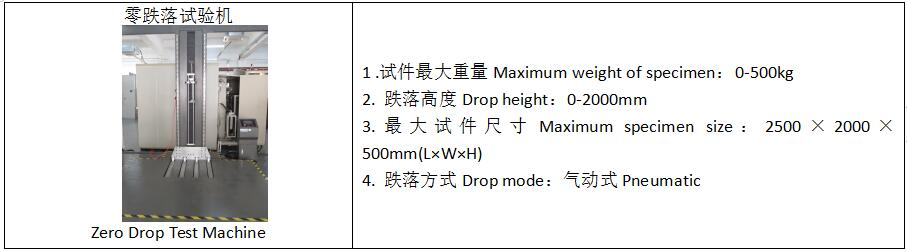 """优瑞特参与起草的""""快递小型运输包装件试验导则""""经中国包装联合会权威发布"""