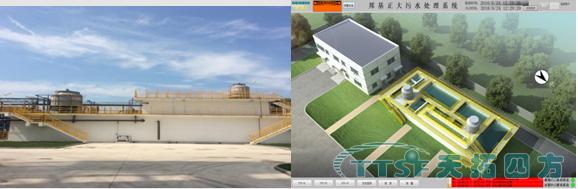 Siemens 西门子S7-1500PLC+WINCC组合在生活污水处理中的应用