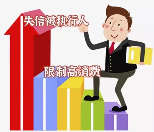 """国晖北京-""""失信""""和""""限高""""傻傻分不清?看懂这篇全搞定!"""