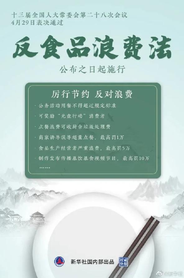 """国晖北京- 反食品浪费法通过,再浪费你就""""惨""""了!"""