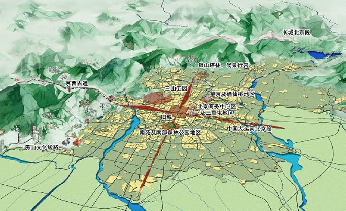 新一版北京城市总体规划的重点内涵