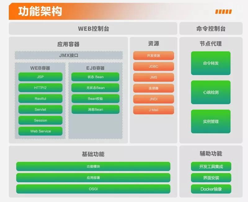 安全又好用!兆芯CPU平台持续更新适配清单