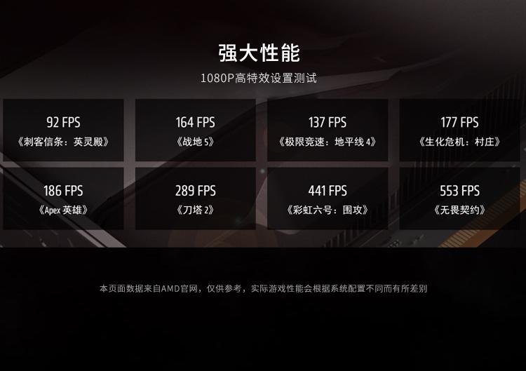 RX 6600 XT  8G X战将