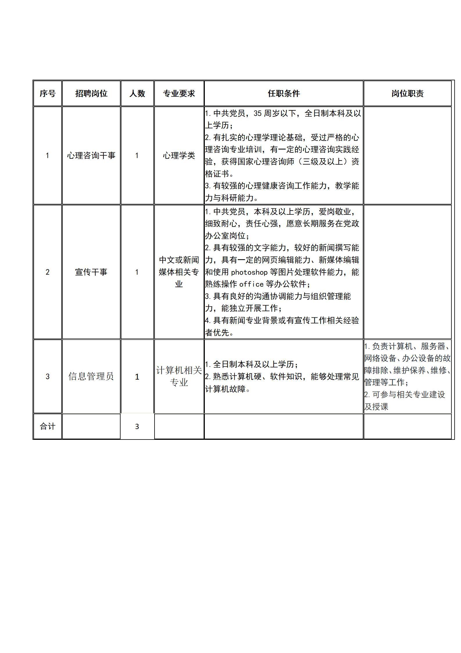 武汉科技职业学院2021年秋季招聘