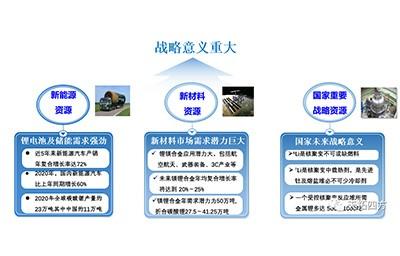 天拓四方助推碳酸锂生产企业数字化工厂建设